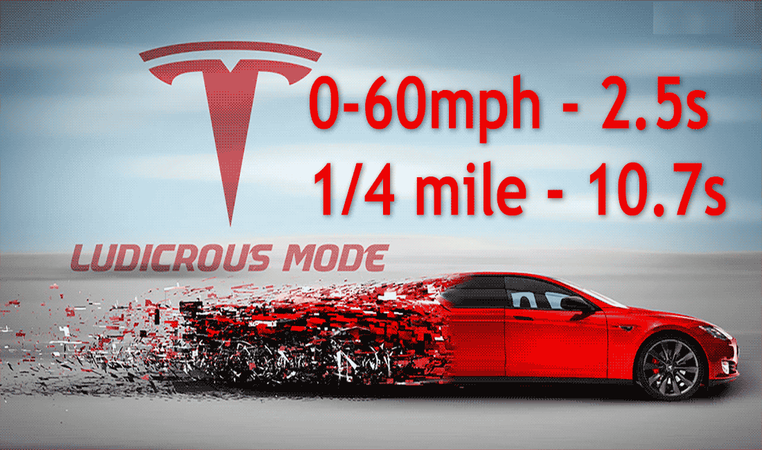 Tesla Car Show 'Digital Poster' – Metric | Tesla Time